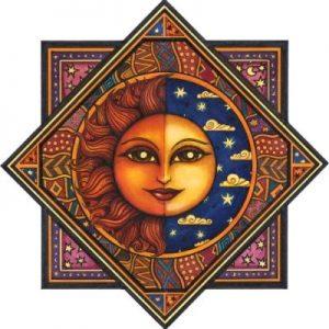 Титхи - лунные дни в ведической астрологии